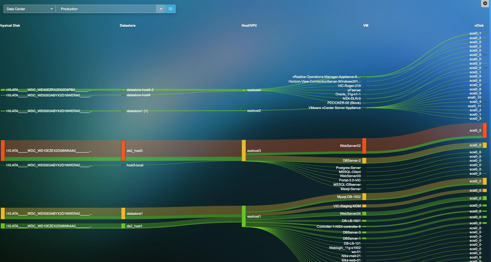 Uila | VDI Monitoring